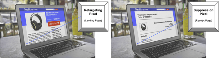 Retargeting and Suppression Pixel Placement